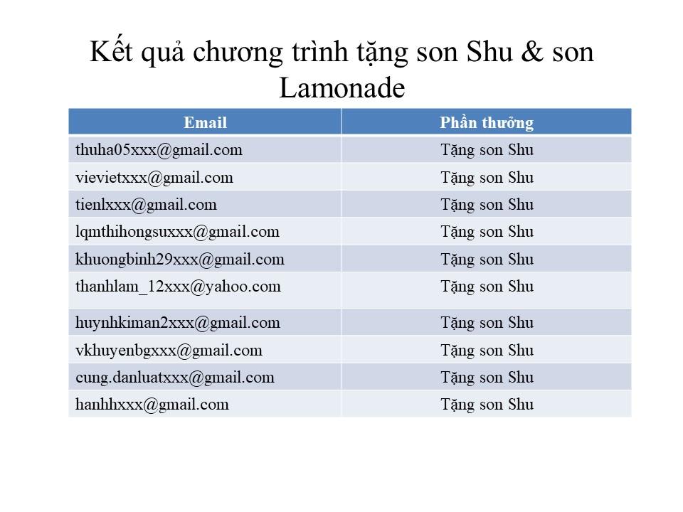 [Kết quả] chương trình tặng son Shu và son Lamonade