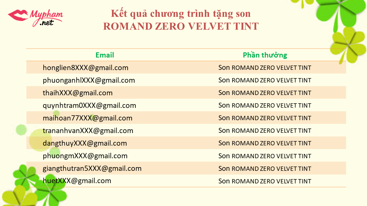 [KẾT QUẢ] Chương trình tặng Son Romand Zero Velvet Tint