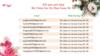 Quà tặng trải nghiệm: Bộ Chăm Sóc Da Mụn Some By Mi AHA BHA PHA 30 Days Miracle Solution 4 Step Kit